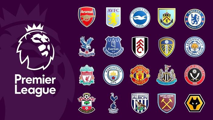 Bảng xếp hạng giải bóng đá ngoại hạng Anh tiên tiến và phát triển nhất 2020-21