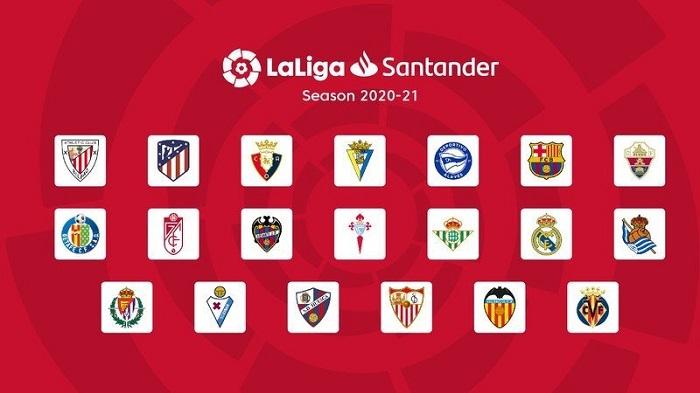 Bảng xếp hạng giải bóng đá Tây Ban Nha La Liga 2020-21 mới nhất