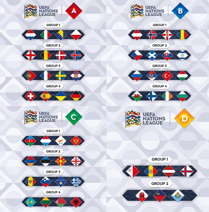 Bảng Xếp Hạng Giải Bong đa Uefa Nations League 2020 21 Mới Nhất