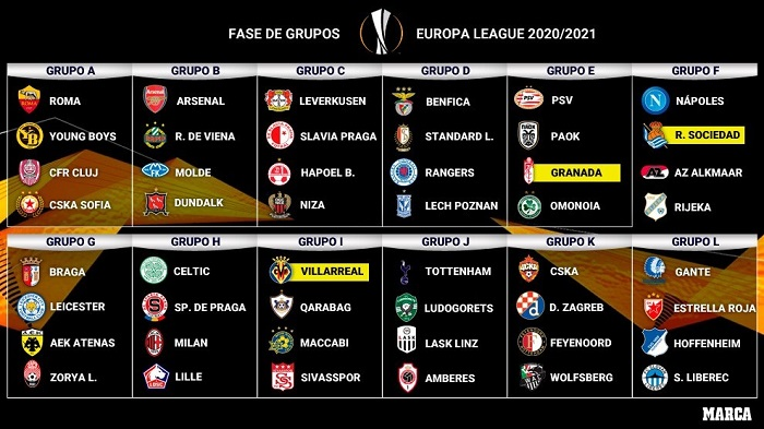 Bảng xếp hạng giải bóng đá UEFA Europa League 2020-21 mới nhất