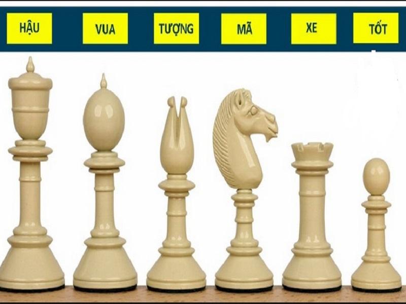 Luật chơi cờ vua 2 người cơ bản dành cho người mới